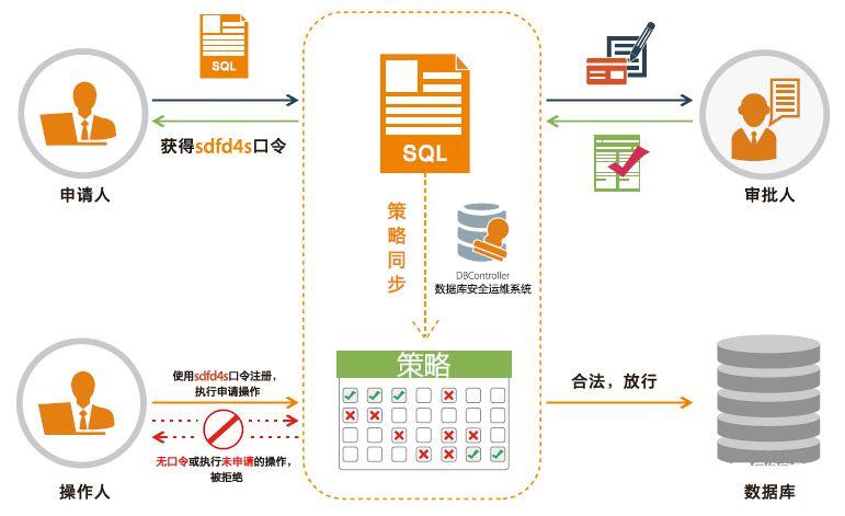 dbcon_3.jpg